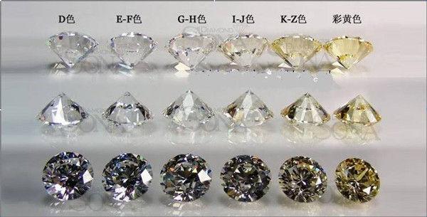 钻石怎么分级别  第5张