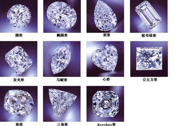 2克拉钻石有多大  第2张