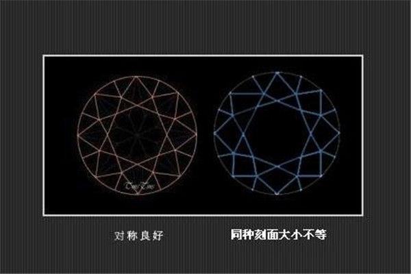 什么是钻石的3ex  第4张