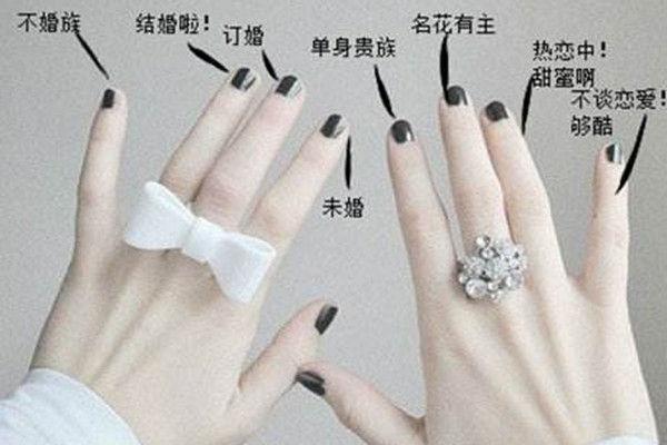 尾指戴戒指代表什么  第2张