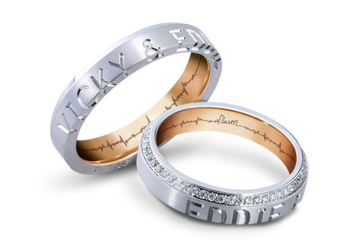 戒指有点大了怎么办  第2张