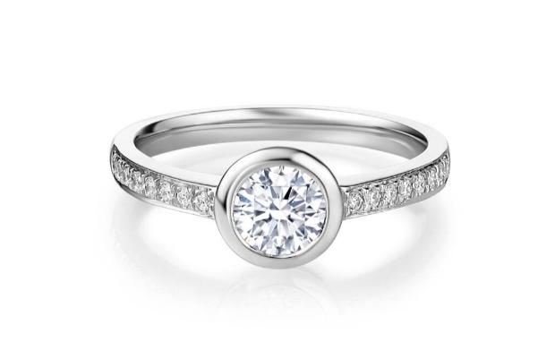 买戒指怎么看尺寸