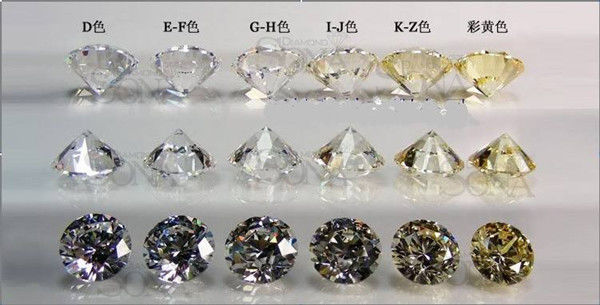 什么是钻石4c  第4张