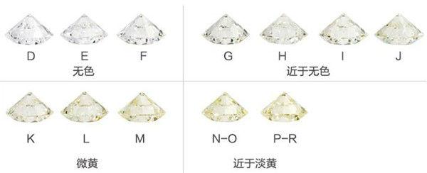 钻石净度和颜色哪个重要  第2张