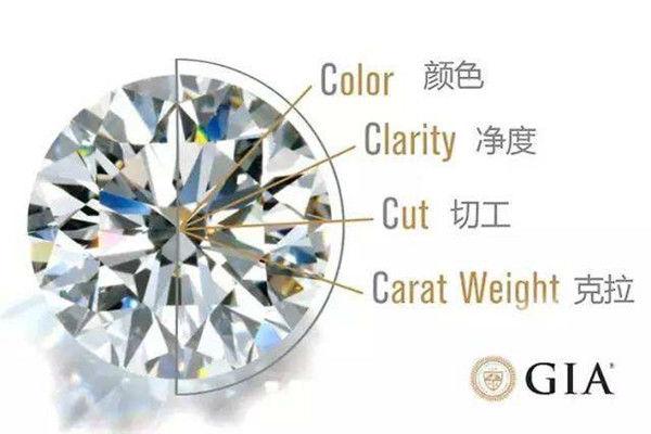 一克拉钻石等于多少分  第2张